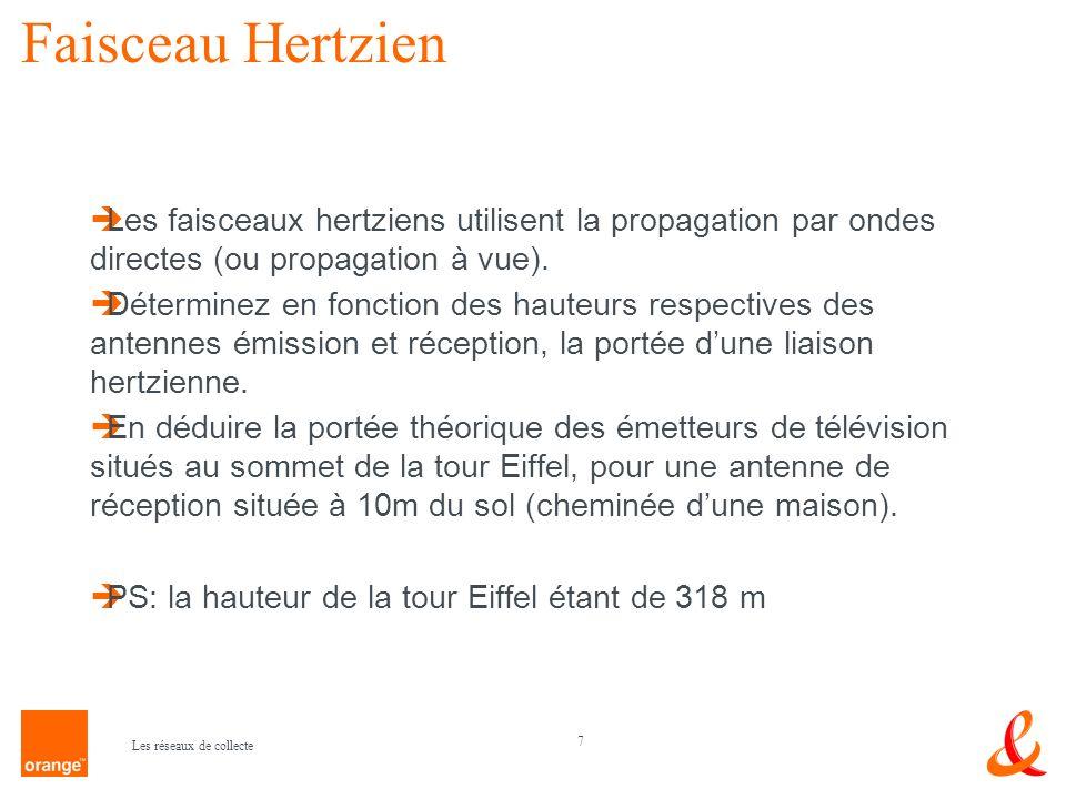 Faisceau Hertzien Les faisceaux hertziens utilisent la propagation par ondes directes (ou propagation à vue).