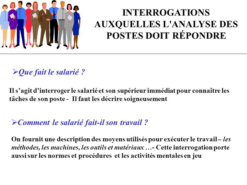 INTERROGATIONS AUXQUELLES L ANALYSE DES POSTES DOIT RÉPONDRE