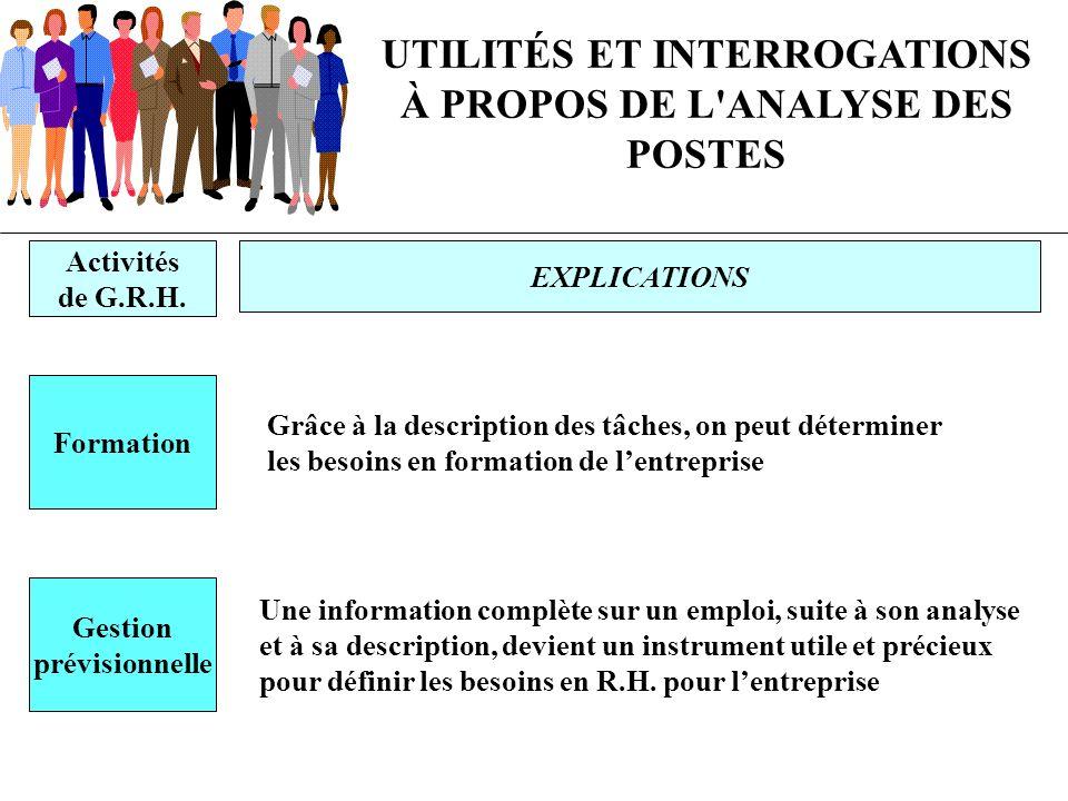 UTILITÉS ET INTERROGATIONS À PROPOS DE L ANALYSE DES POSTES