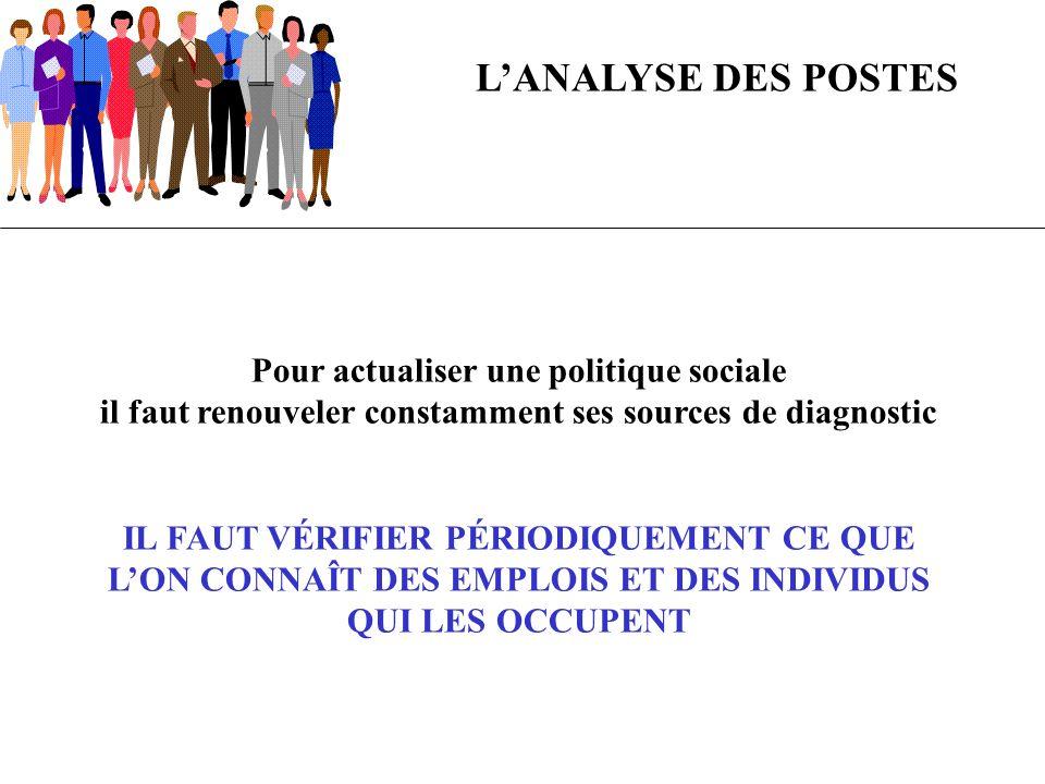 L'ANALYSE DES POSTES Pour actualiser une politique sociale