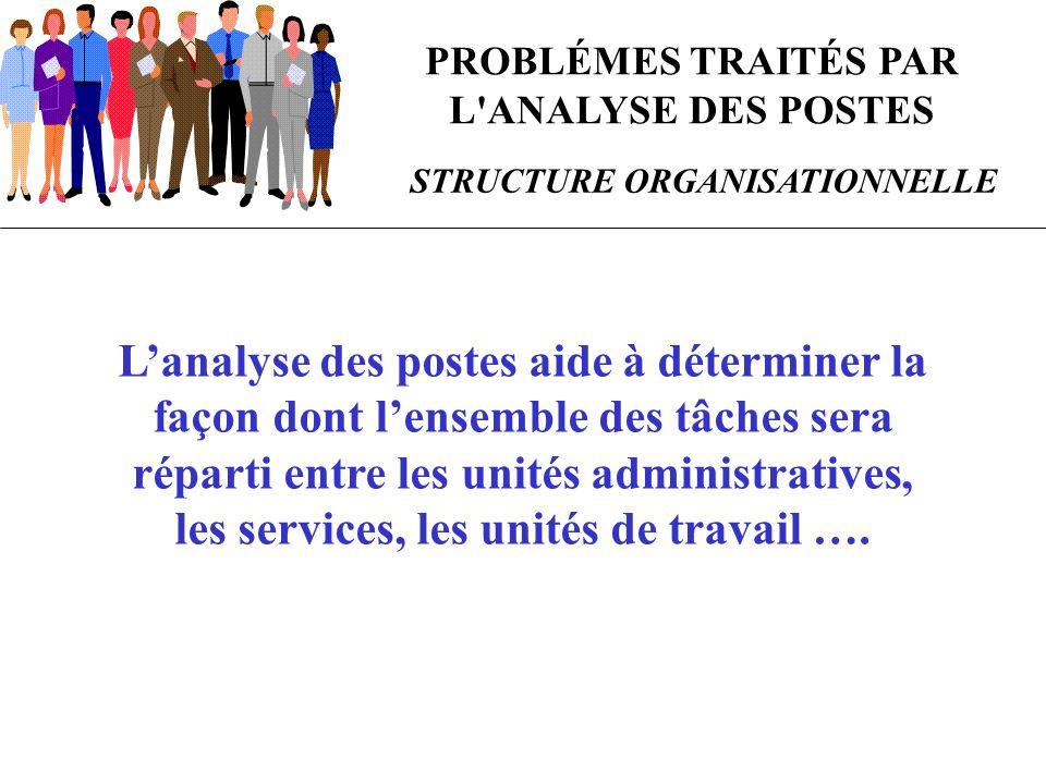 PROBLÉMES TRAITÉS PAR L ANALYSE DES POSTES STRUCTURE ORGANISATIONNELLE