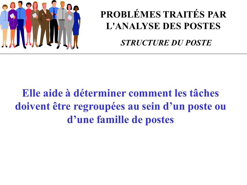 PROBLÉMES TRAITÉS PAR L ANALYSE DES POSTES
