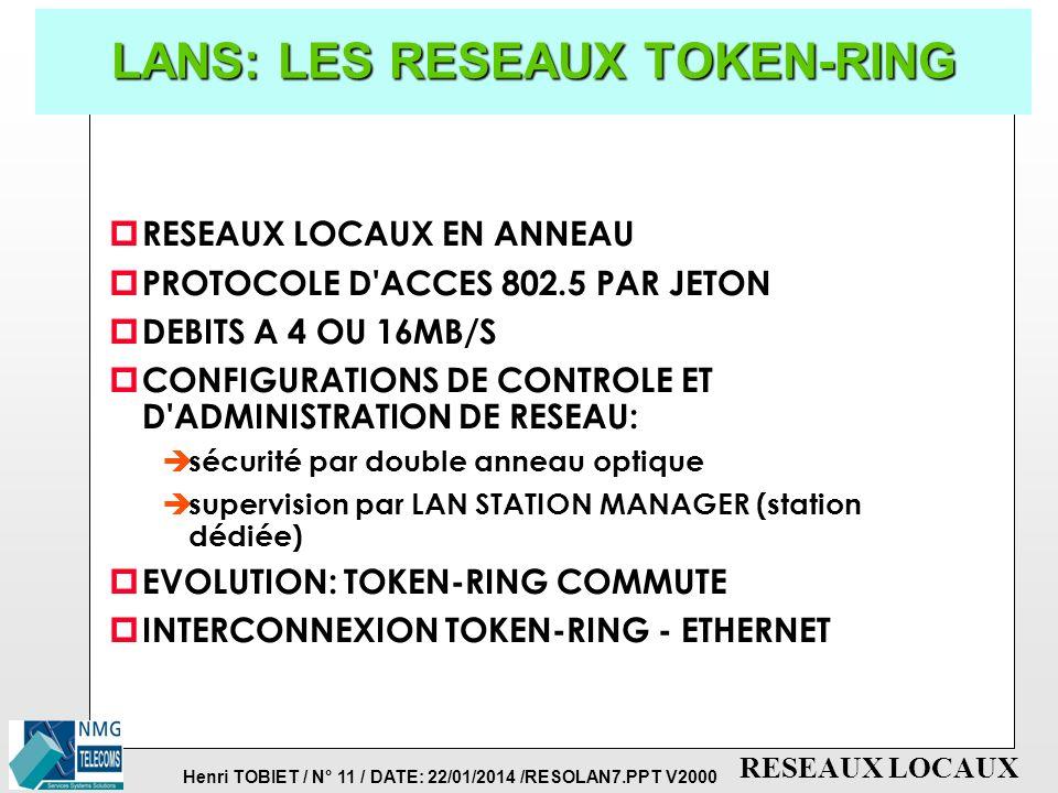 LANS: LES RESEAUX TOKEN-RING