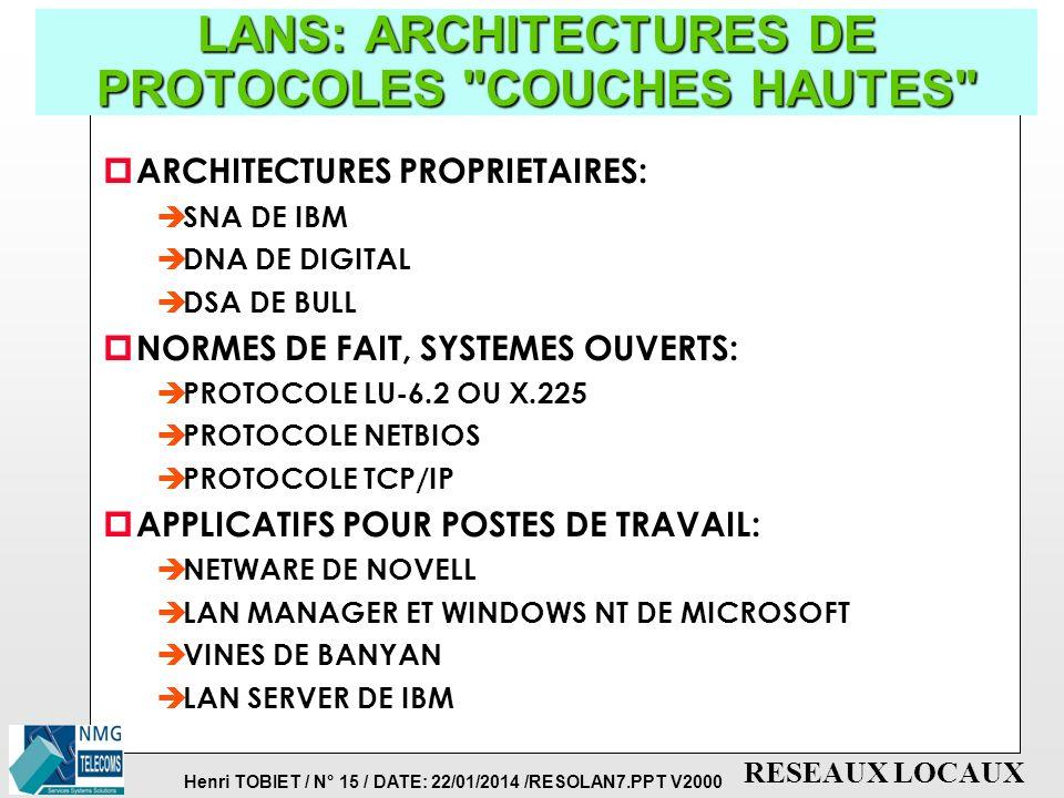 LANS: ARCHITECTURES DE PROTOCOLES COUCHES HAUTES