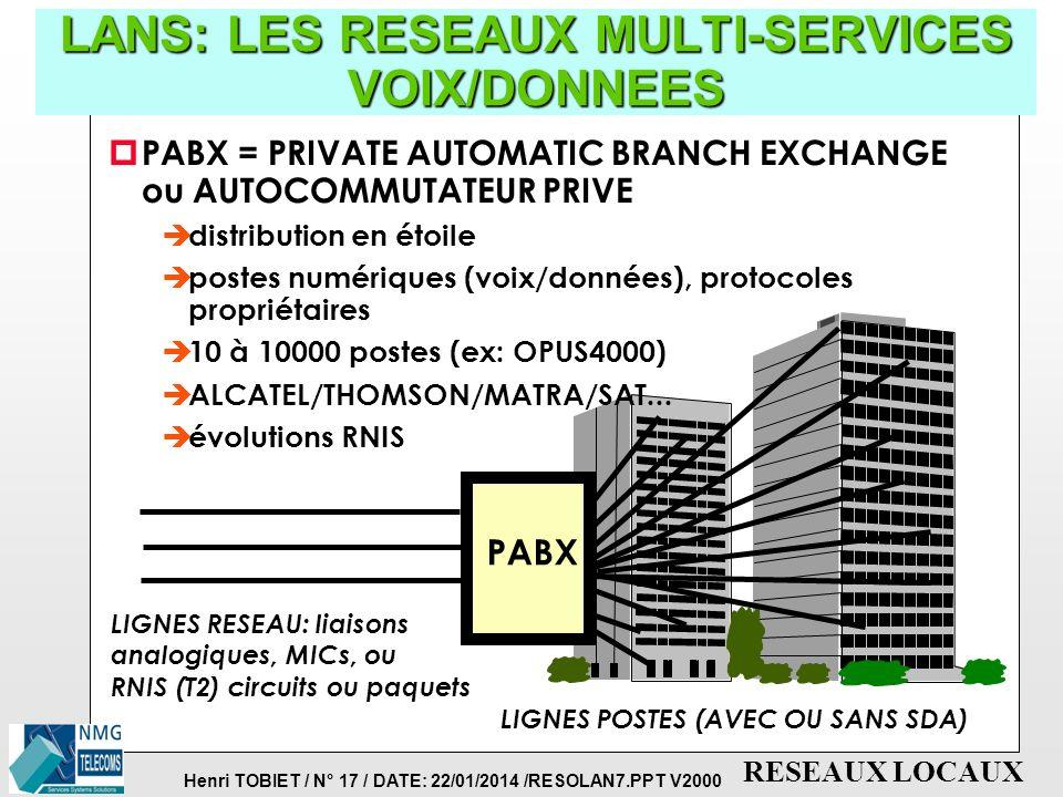 LANS: LES RESEAUX MULTI-SERVICES VOIX/DONNEES