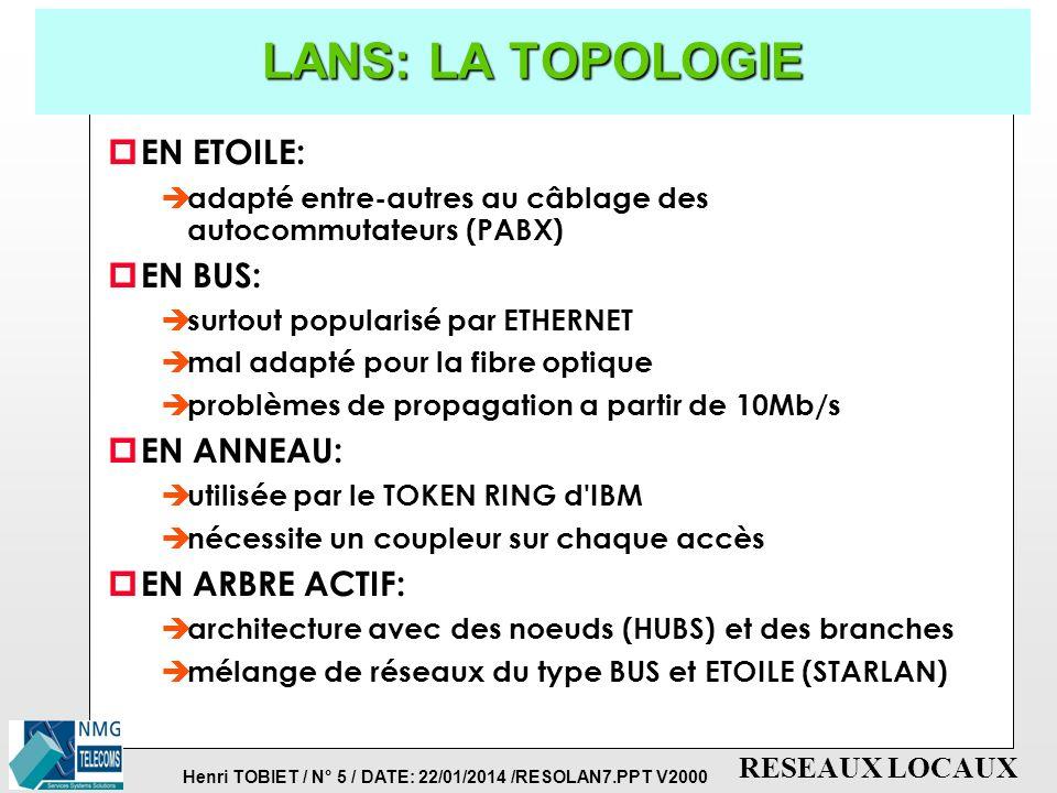 LANS: LA TOPOLOGIE EN ETOILE: EN BUS: EN ANNEAU: EN ARBRE ACTIF: