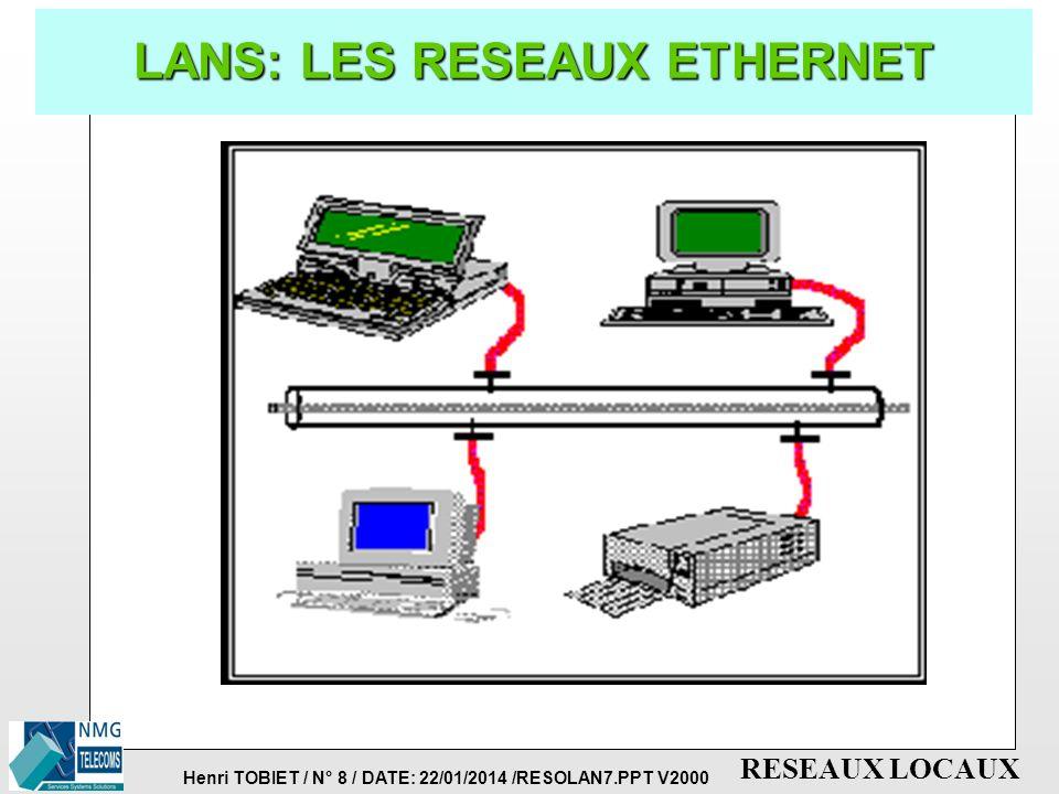 LANS: LES RESEAUX ETHERNET