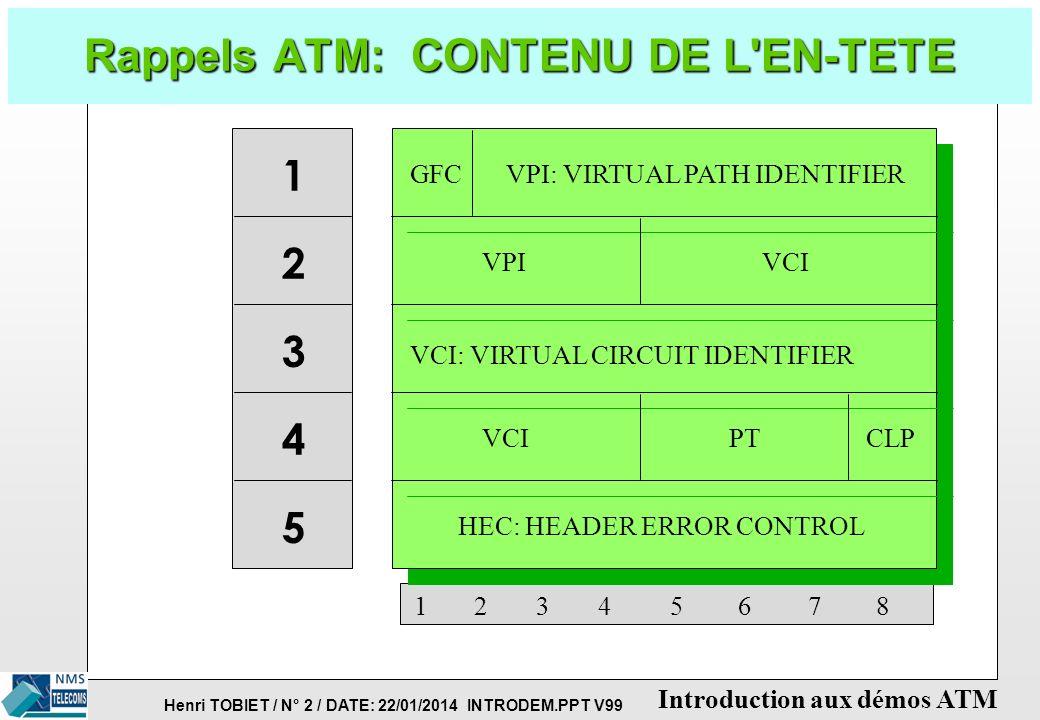 Rappels ATM: CONTENU DE L EN-TETE