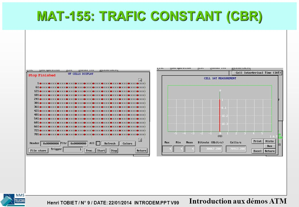 MAT-155: TRAFIC CONSTANT (CBR)