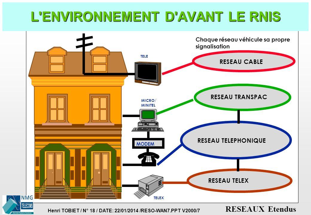 L ENVIRONNEMENT D AVANT LE RNIS