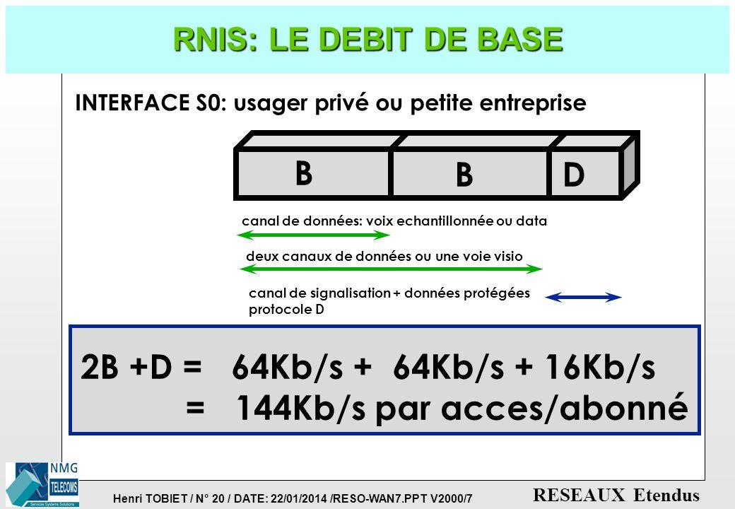 = 144Kb/s par acces/abonné