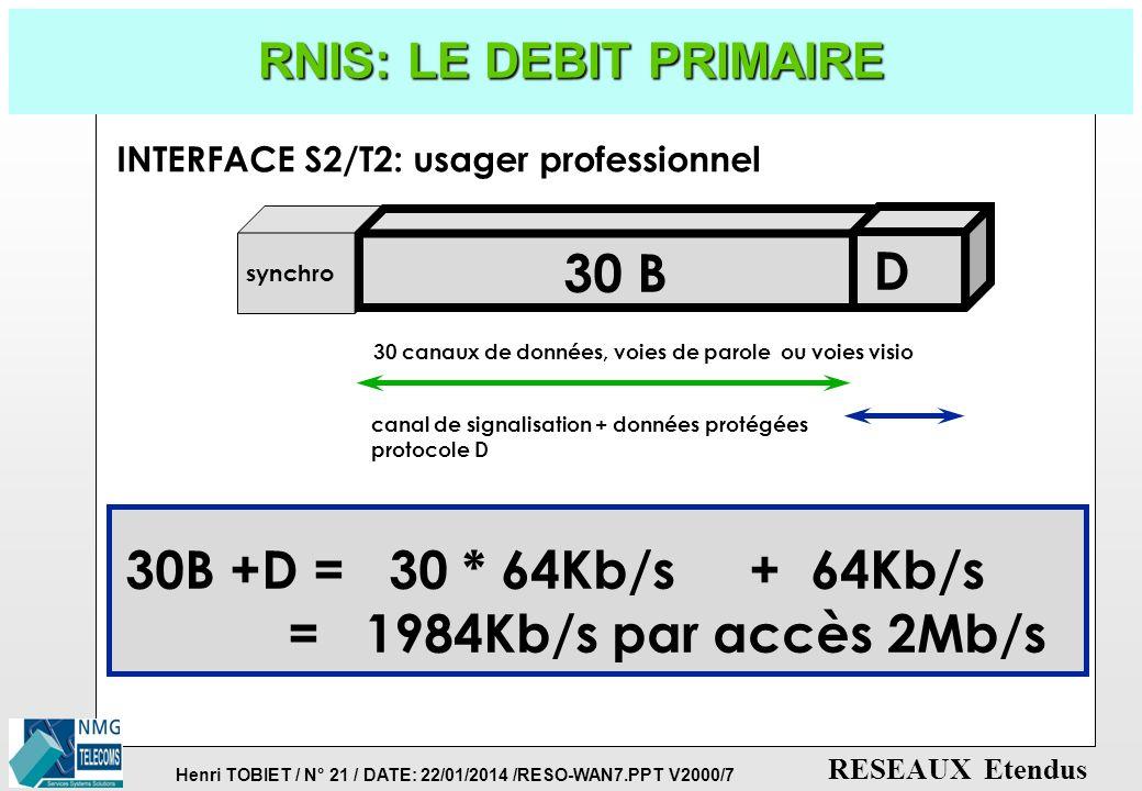 RNIS: LE DEBIT PRIMAIRE
