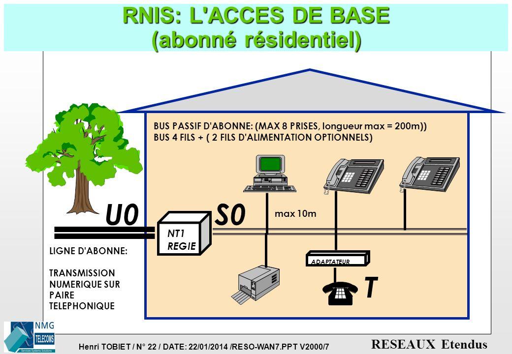 RNIS: L ACCES DE BASE (abonné résidentiel)