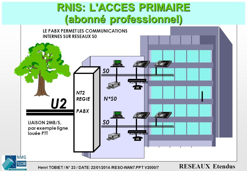RNIS: L ACCES PRIMAIRE (abonné professionnel)