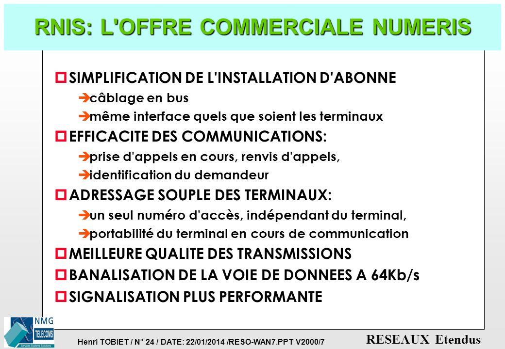 RNIS: L OFFRE COMMERCIALE NUMERIS