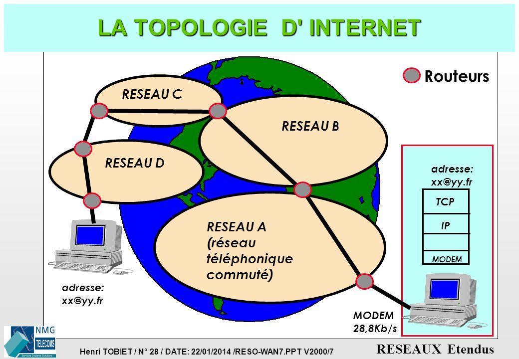 LA TOPOLOGIE D INTERNET