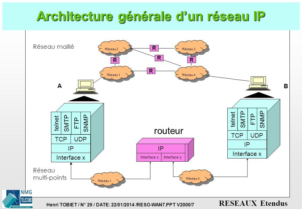Architecture générale d'un réseau IP