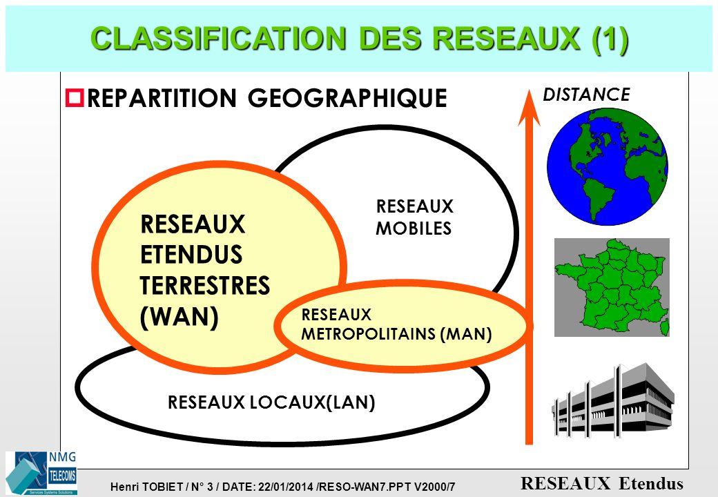 CLASSIFICATION DES RESEAUX (1)