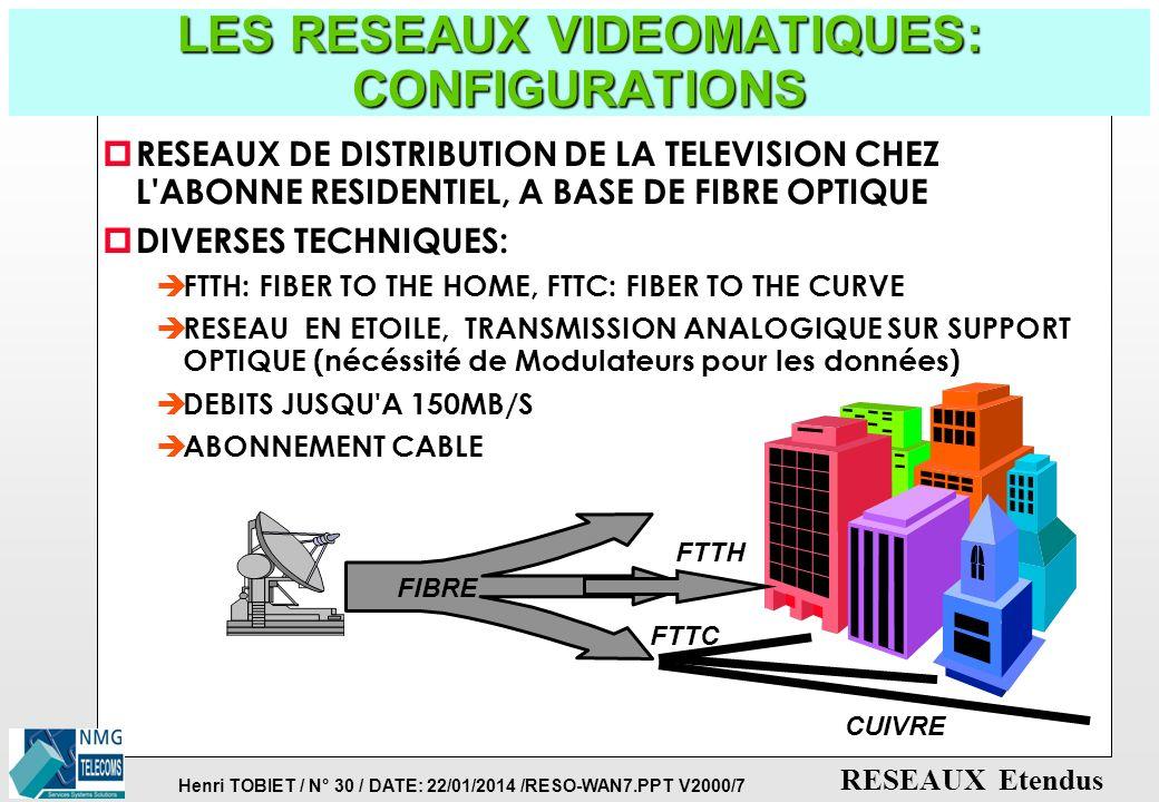 LES RESEAUX VIDEOMATIQUES: CONFIGURATIONS