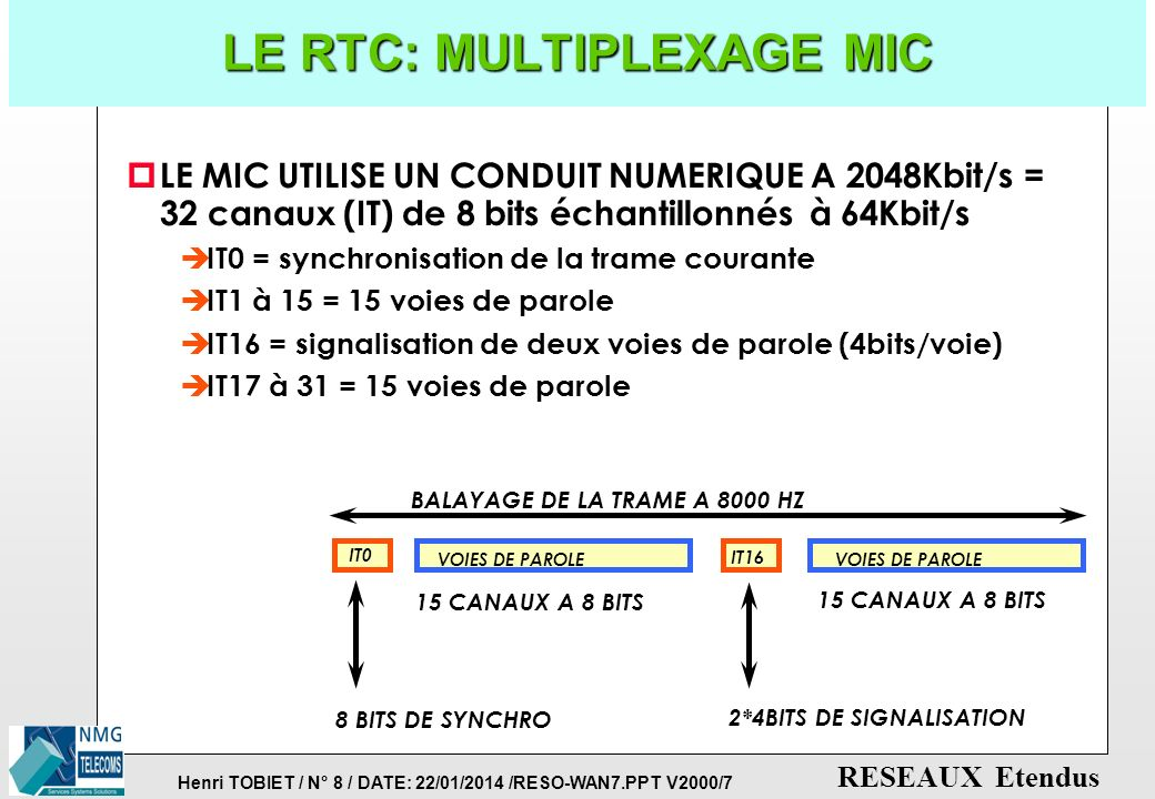 LE RTC: MULTIPLEXAGE MIC