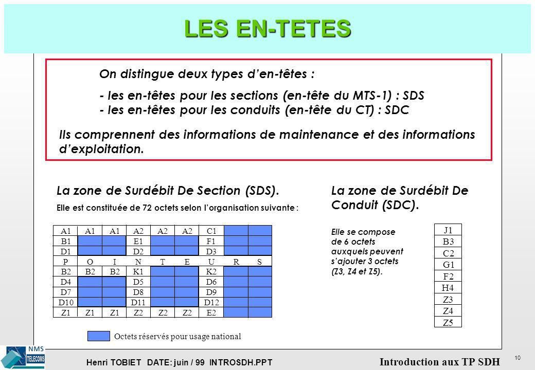 LES EN-TETES On distingue deux types d'en-têtes :