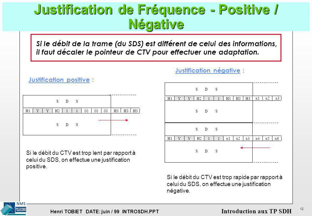 Justification de Fréquence - Positive / Négative