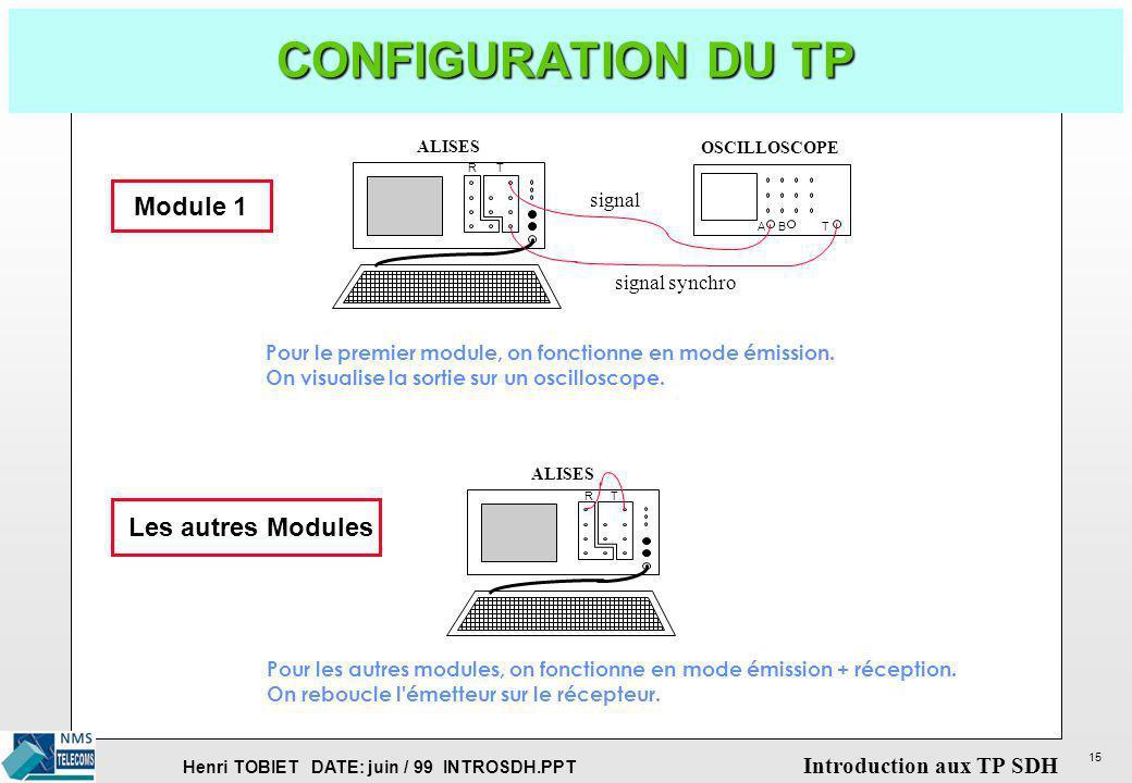 CONFIGURATION DU TP Module 1 Les autres Modules signal signal synchro
