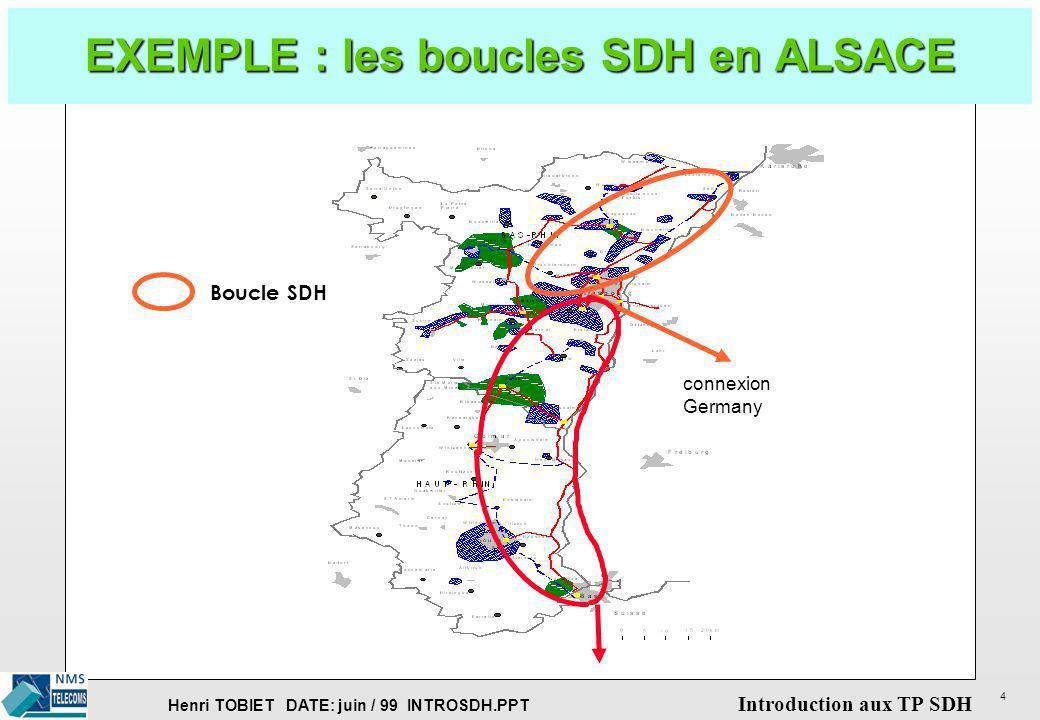 EXEMPLE : les boucles SDH en ALSACE