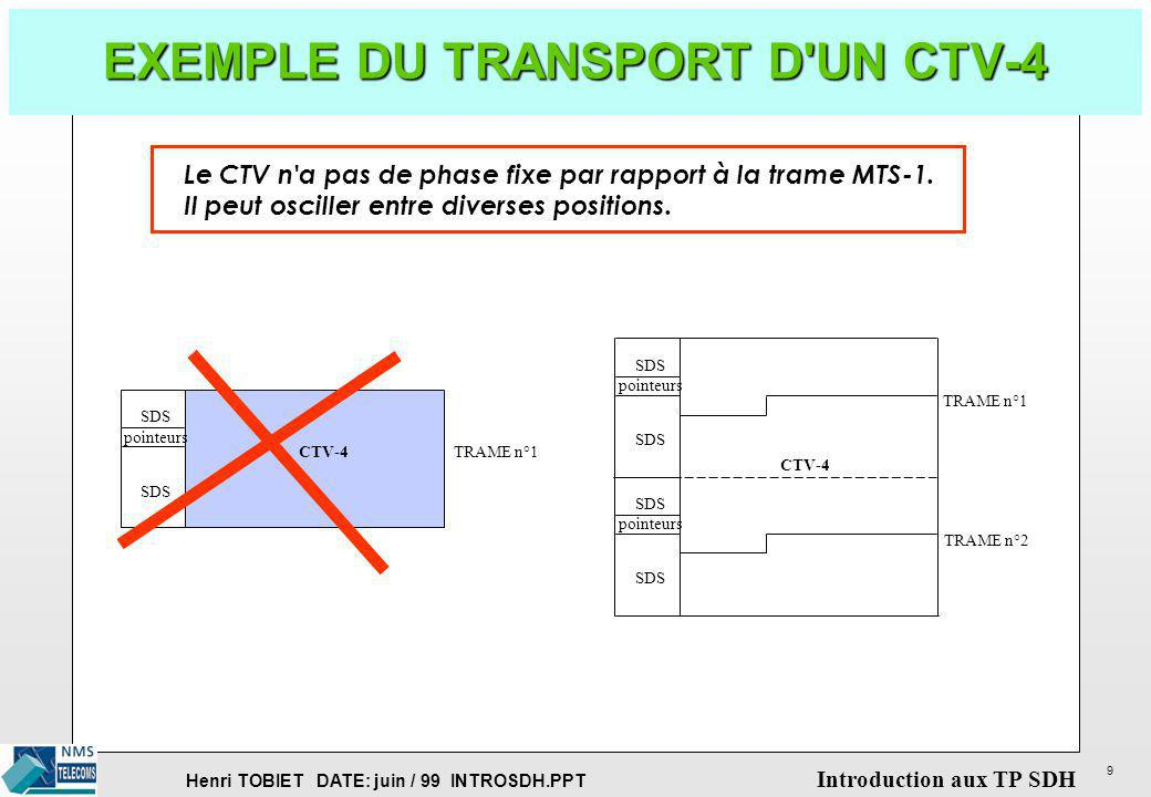 EXEMPLE DU TRANSPORT D UN CTV-4