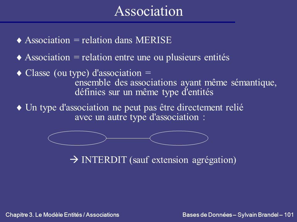 Association  Association = relation dans MERISE