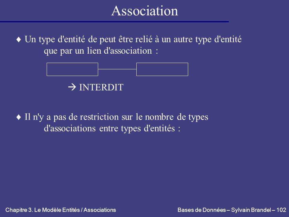 Association  Un type d entité de peut être relié à un autre type d entité. que par un lien d association :