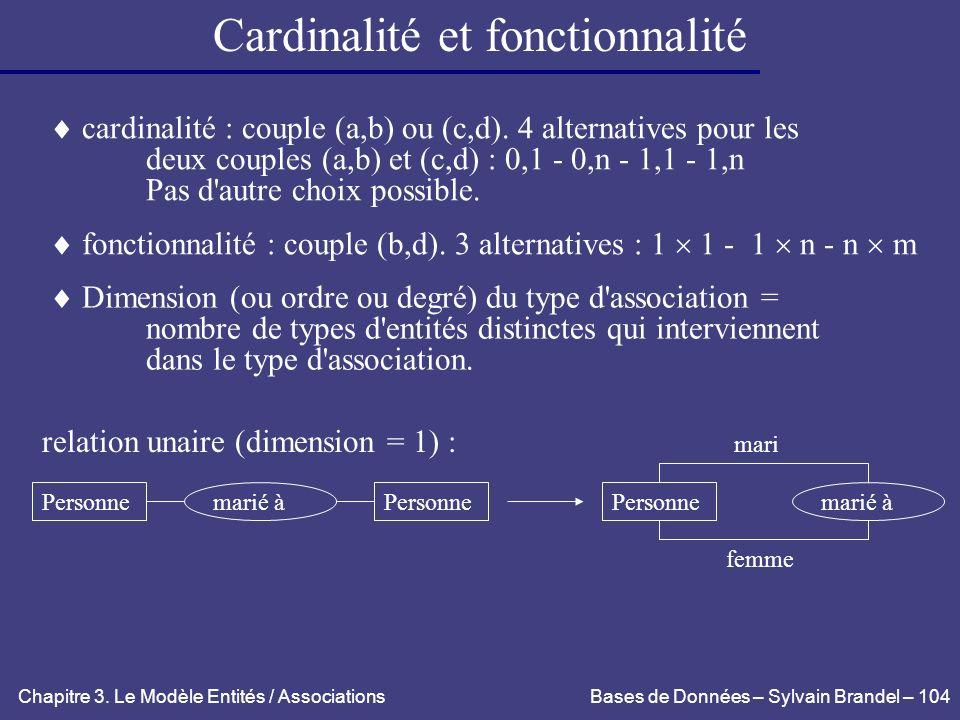 Cardinalité et fonctionnalité