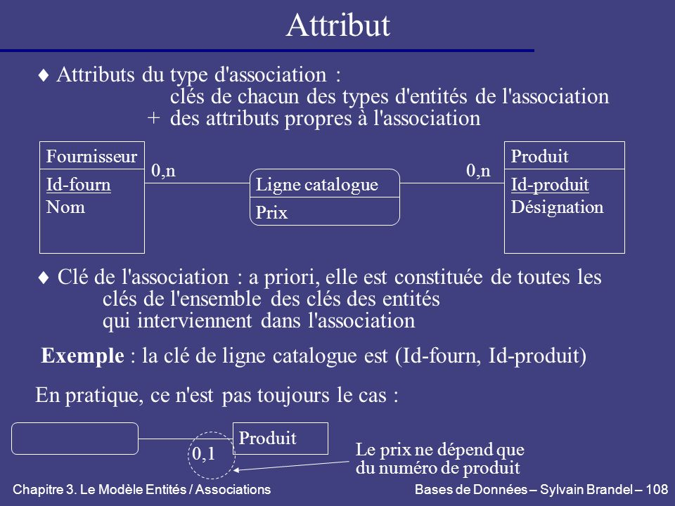 Attribut  Attributs du type d association :