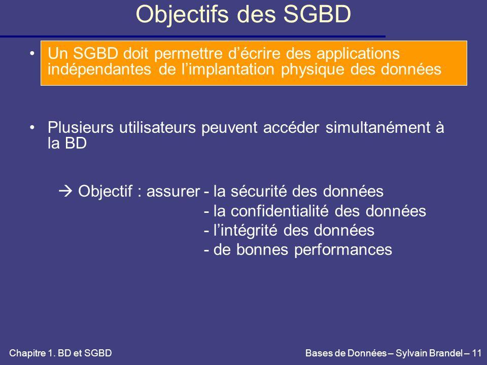 Objectifs des SGBDUn SGBD doit permettre d'écrire des applications indépendantes de l'implantation physique des données.