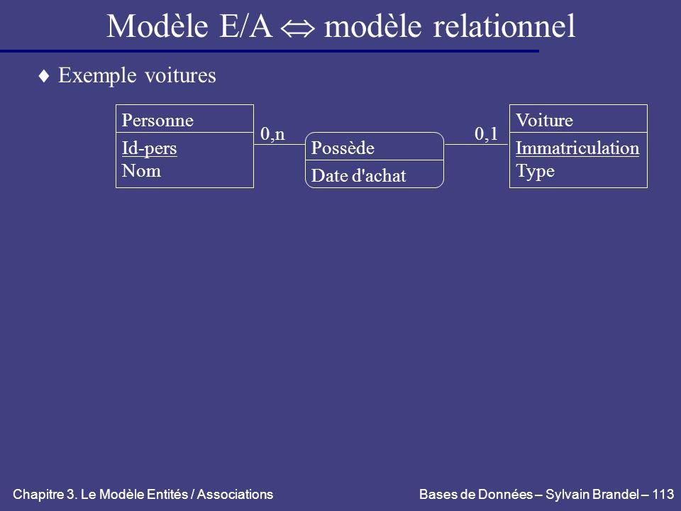 Modèle E/A  modèle relationnel