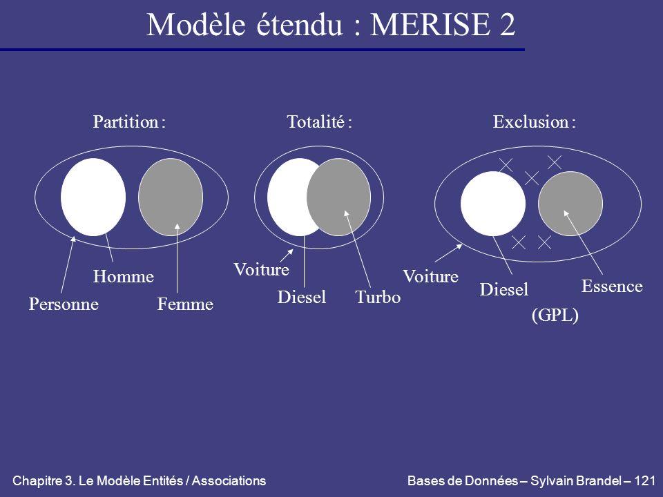 Modèle étendu : MERISE 2 Partition : Totalité : Exclusion : Voiture
