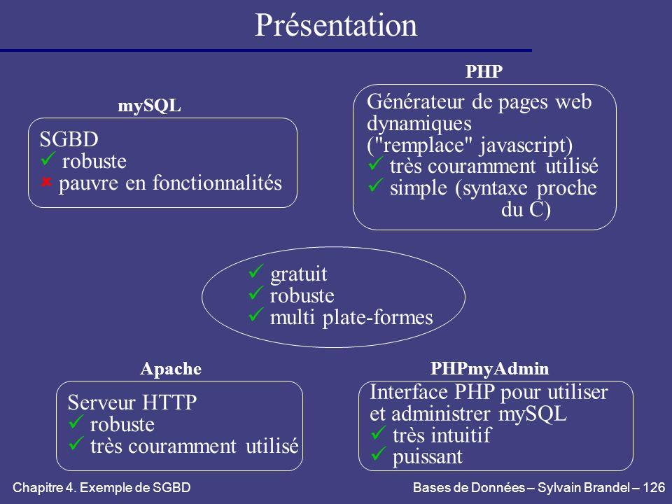 Présentation Générateur de pages web dynamiques