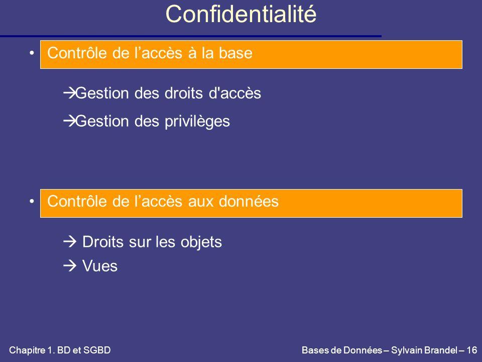 Confidentialité Contrôle de l'accès à la base
