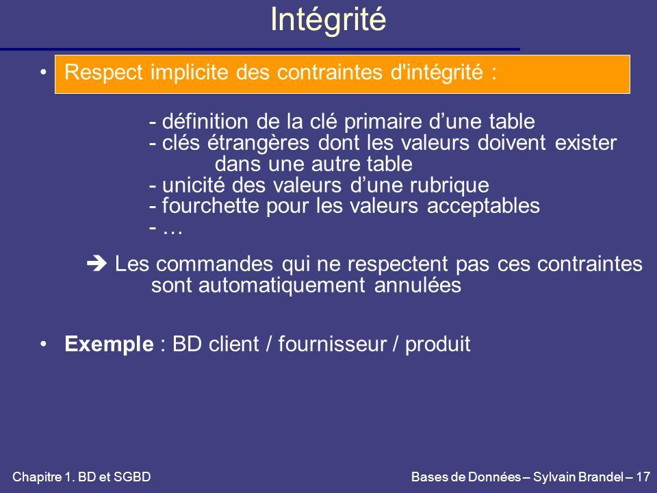 Intégrité Respect implicite des contraintes d intégrité :