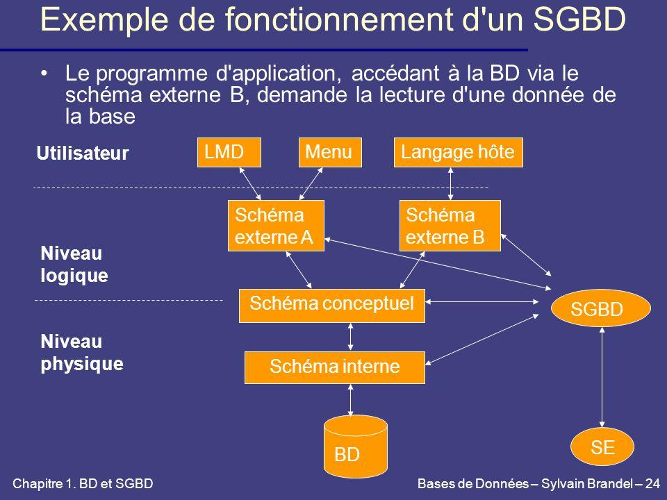 Exemple de fonctionnement d un SGBD