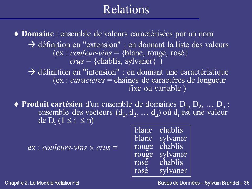 Relations  Domaine : ensemble de valeurs caractérisées par un nom