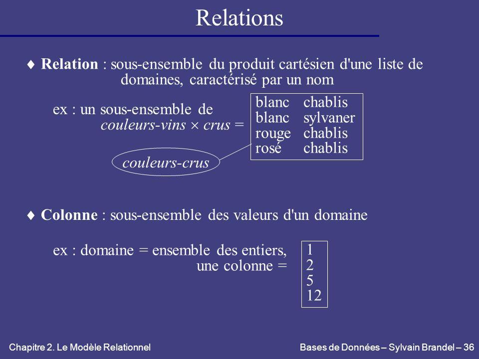 Relations Relation : sous-ensemble du produit cartésien d une liste de. domaines, caractérisé par un nom.