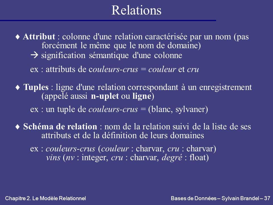 Relations Attribut : colonne d une relation caractérisée par un nom (pas. forcément le même que le nom de domaine)