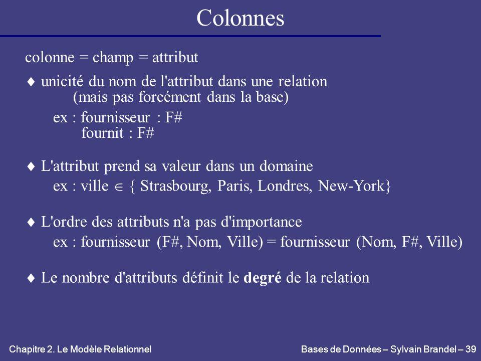 Colonnes colonne = champ = attribut