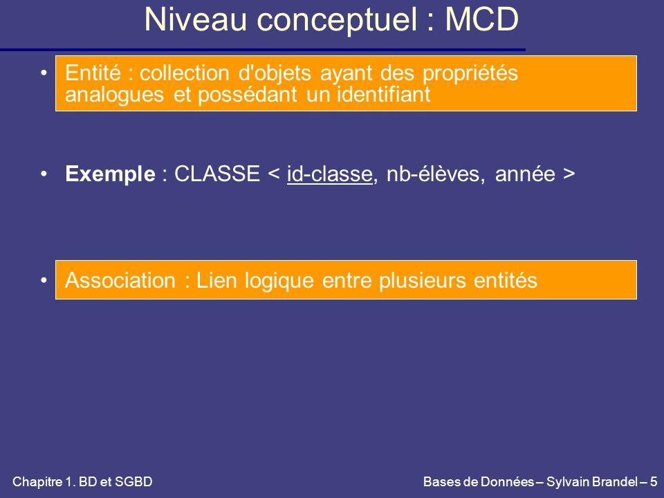 Niveau conceptuel : MCD
