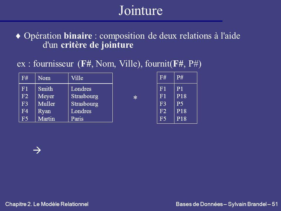 Jointure  Opération binaire : composition de deux relations à l aide