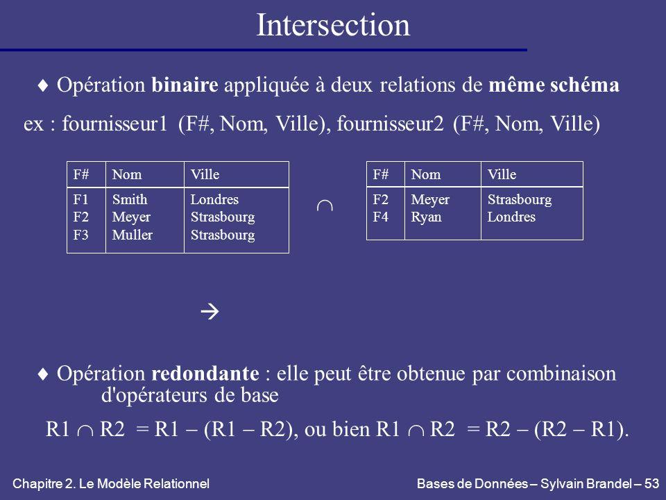 Intersection  Opération binaire appliquée à deux relations de même schéma. ex : fournisseur1 (F#, Nom, Ville), fournisseur2 (F#, Nom, Ville)