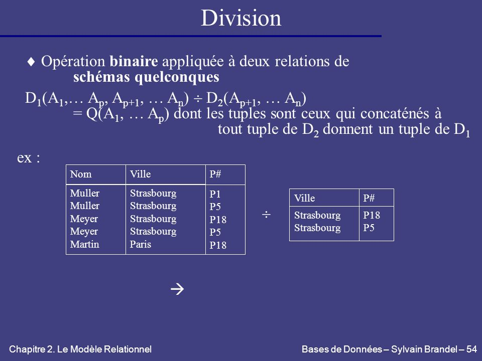 Division  Opération binaire appliquée à deux relations de