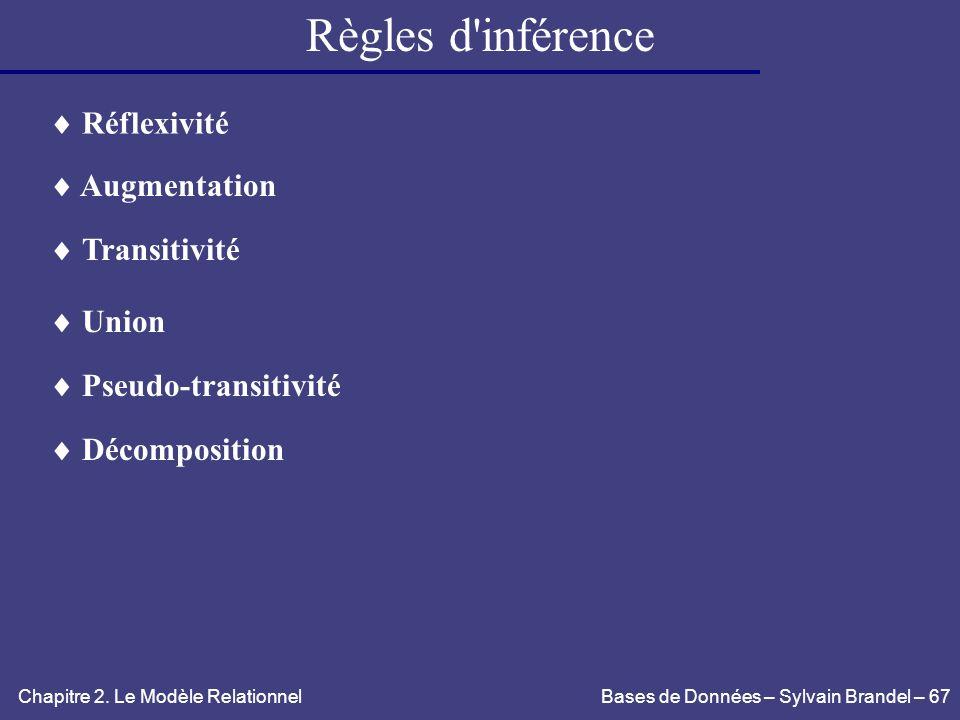 Règles d inférence  Réflexivité  Augmentation  Transitivité  Union