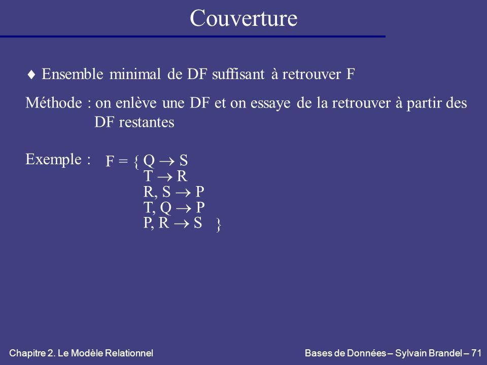 Couverture  Ensemble minimal de DF suffisant à retrouver F